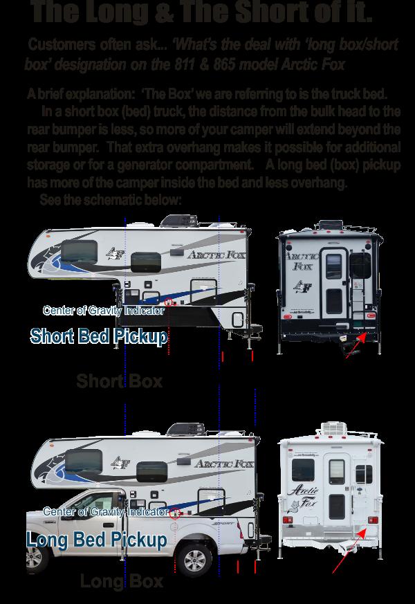 Northwood Arctic Fox Truck Camper